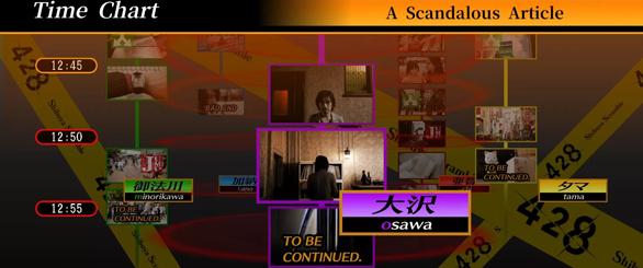 428 - system wyboru postaci